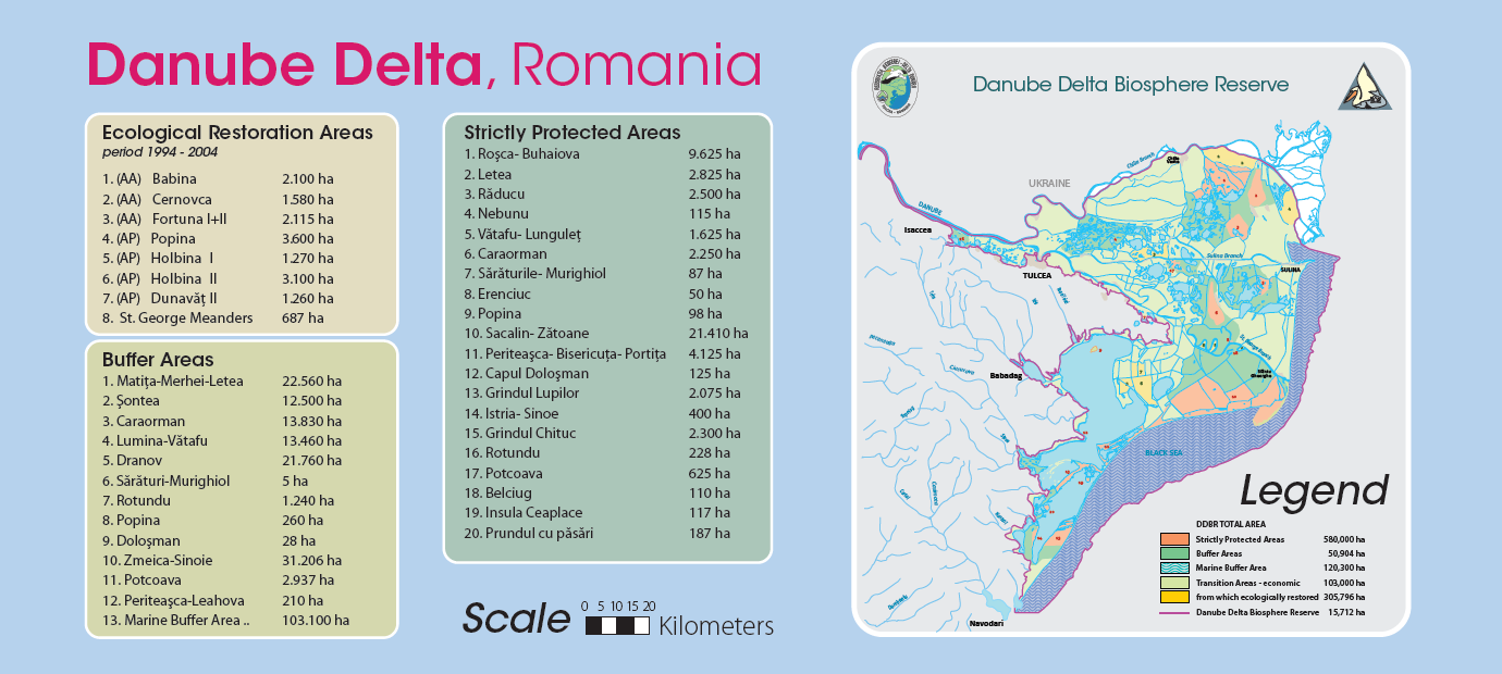 Profile of the Danube Delta